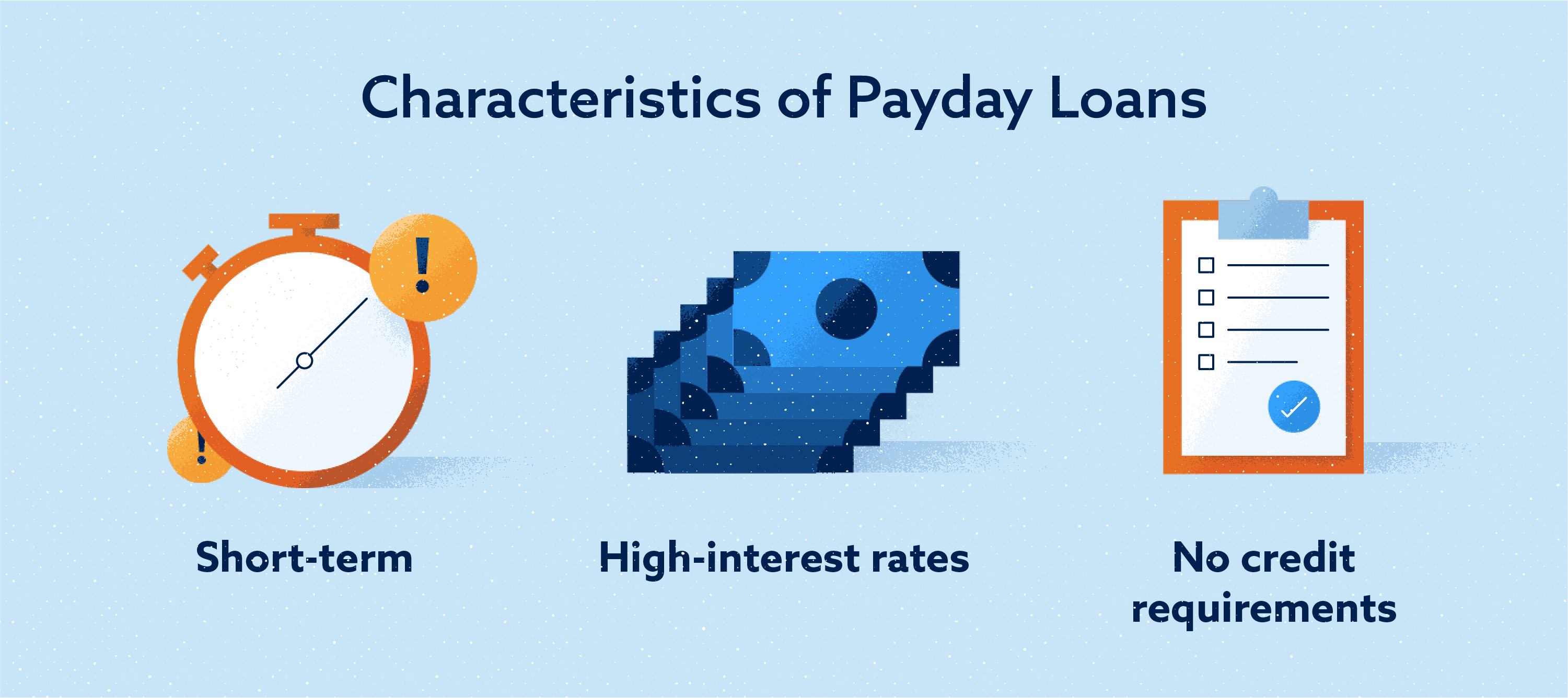 Guaranteed Payday Loans No Matter